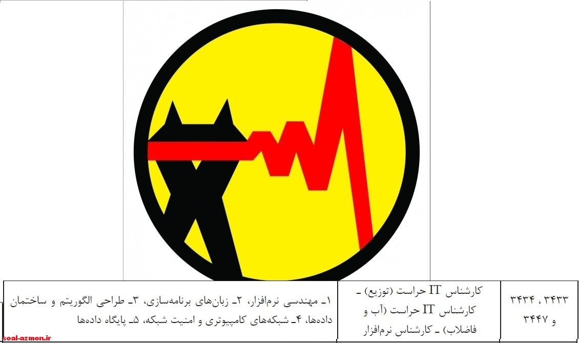 سوالات استخدامی کارشناس شیمی وزارت نیرو 97 با پاسخ نامه