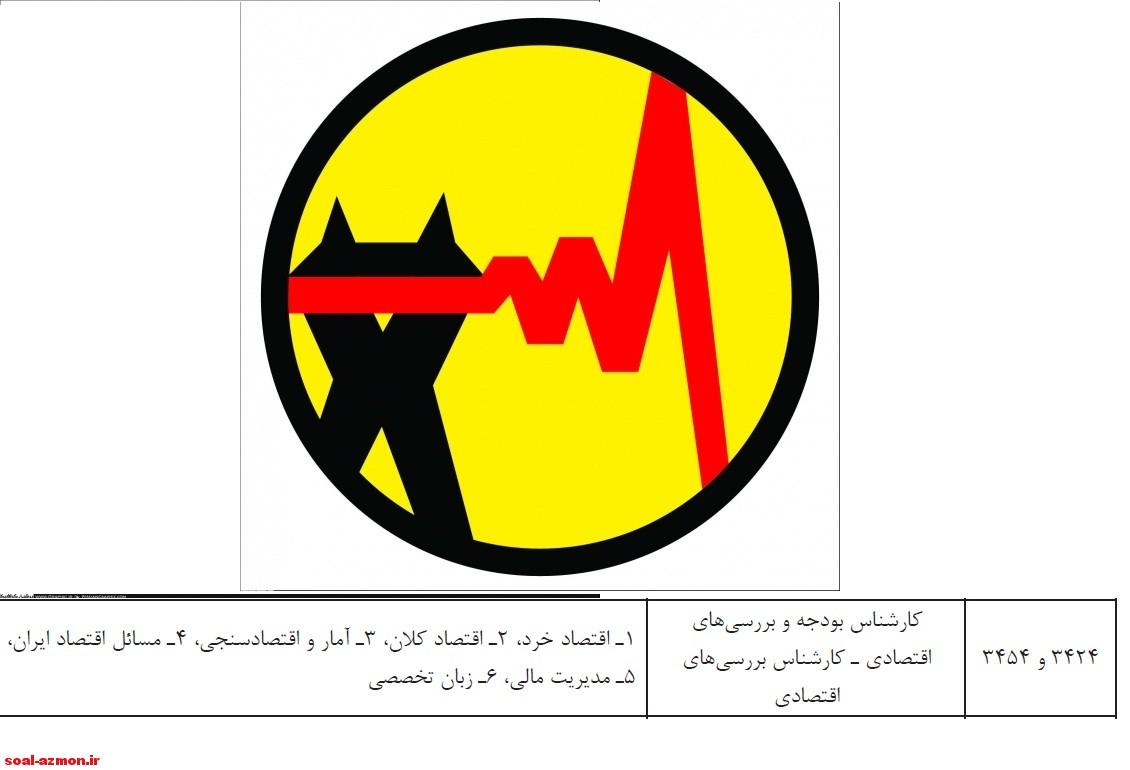 سوالات کارشناس بودجه و بررسی های اقتصادی وزارت نیرو