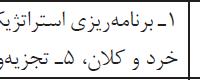 سوالات استخدامی کارشناس برنامه ریزی وزارت نیرو
